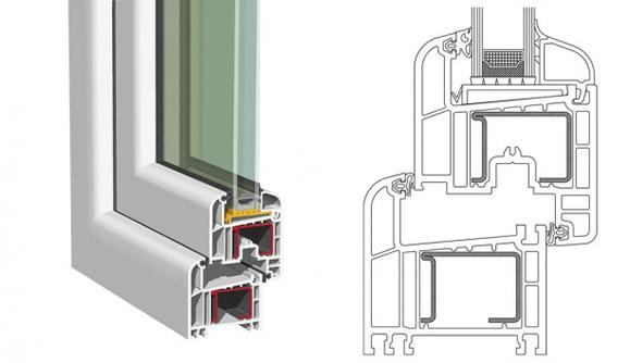 Rs infissi dettaglio prodotto - Finestre isolamento termico ...